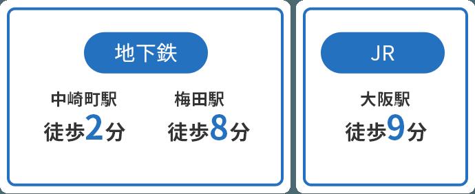 地下鉄中崎町駅から徒歩2分、地下鉄梅田駅から徒歩8分、JR大阪駅から徒歩9分